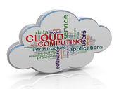 3d cloud computing word tags — Stock Photo