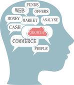 Word cloud business concept inside head shape — Stock Vector