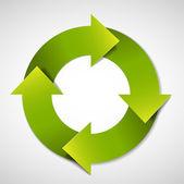 Vektör yeşil yaşam döngüsü diyagramı — Stok Vektör