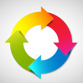 Vektör yaşam döngüsü diyagramı — Stok Vektör