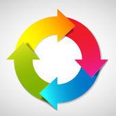 Wektor wykres cyklu życia — Wektor stockowy