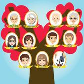Big Family tree — Stock Vector