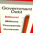 Government Debt Meter Showing Nation Owing Billions - Stock Photo
