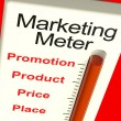 Marketing Meter With Product And Promotion — Stock Photo #10999828
