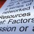 Resources Definition Closeup Showing Materials And Assets — Stock Photo