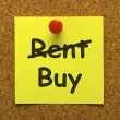 Buy Property Instead Of Renting Message — Stock Photo