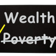 Stock Photo: Wealth Board Showing Money Not Poverty