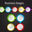 Concept of  business process improvements chart. Vector illustra — Stock Photo