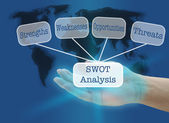 SWOT Analysis — Stock Photo