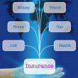 Insurance Concept — Stock Photo #11163049