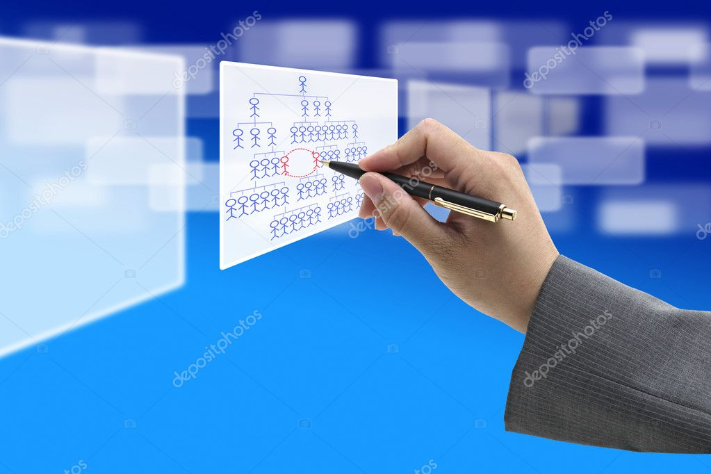 Business Hand Writing Job Rotation on organization Chart Diagram — Stock Photo #11219623