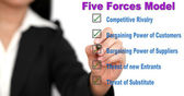 Five forces business list — Stock Photo