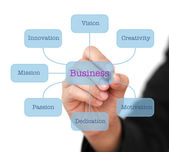 Building World Business Diagram — Stock Photo