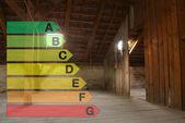 Zolder en energie schaal — Stockfoto