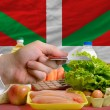 Постер, плакат: Buying groceries with credit card in basque