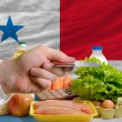 Buying groceries with credit card in panama - Stock Photo