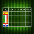Soccer ( Football ) Table score ,euro 2012 group C — Stock Photo #10742485