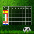 Soccer ( Football ) Table score ,euro 2012 group C — Stock Photo #10743462