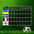 Soccer ( Football ) Table score ,euro 2012 group D — Stock Photo #10743529