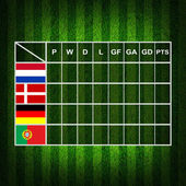 Soccer ( Football ) Table score ,euro 2012 group B — Stock Photo