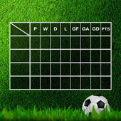 Blank Soccer ( Football ) Table score on grass field — Zdjęcie stockowe