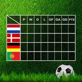 Soccer ( Football ) Table score ,euro 2012 group B — Stock Photo