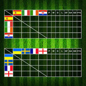 Soccer ( Football ) Table score ,euro 2012 group C D — Stock Photo