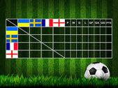 Soccer ( Football ) Table score ,euro 2012 group D — Stock Photo