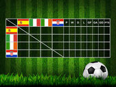 Soccer ( Football ) Table score ,euro 2012 group C — Stock Photo