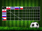 Soccer ( Football ) Table score ,euro 2012 group A — Stock Photo