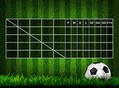Blank Soccer ( Football ) Table score on grass field — Stock Photo
