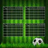 Blank Soccer ( Football ) Table score on grass field — Stock Photo