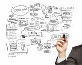 Concepto de estrategia — Foto de Stock