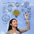 Woman thinking to business process strategy, brand marketing - ストック写真