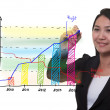 Stock Photo: Business woman drawing a graph , growing business success