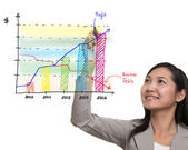Business woman drawing a graph , growing business success — Stock Photo