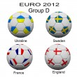 Soccer ball of final team  in Euro 2012  category by group — Stock Photo