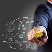 Businessman hand drawing idea board of business process — Stock Photo