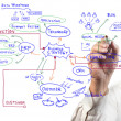 Man drawing idea board of business process — Stockfoto