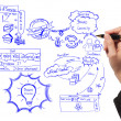 Stock Photo: Business womdrawing ideboard of business process about branding