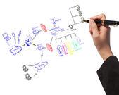 Donna d'affari, un piano di sicurezza per un sistema di firewall di disegno — Foto Stock