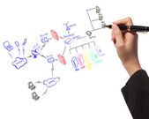 Mujer de negocios, elaboración de un plan de seguridad para un sistema de cortafuegos — Foto de Stock