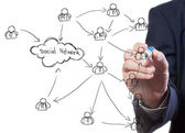 Business man drawing a social network — Foto Stock