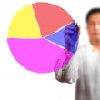 Business mdrawing pie graph — Stock Photo #12307857