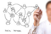 Business man drawing a social network — Stok fotoğraf
