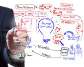 Man drawing idea board of business process — Stok fotoğraf