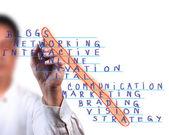 Business man select social media word, social network marketing — Stock Photo