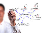 Business man drawing Business Strategy diagram — Stock Photo