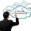 Stock Photo: Businessman writing Cloud computing concept