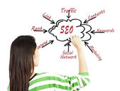 Woman drawing SEO process content business — Stockfoto